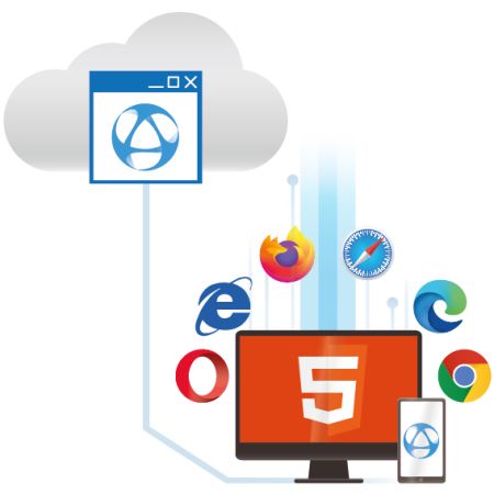 Thinfinity Remote Desktop Publish your Windows Applications on the Cloud